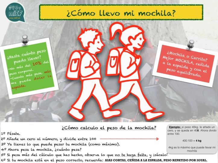 infografia-mochila-001