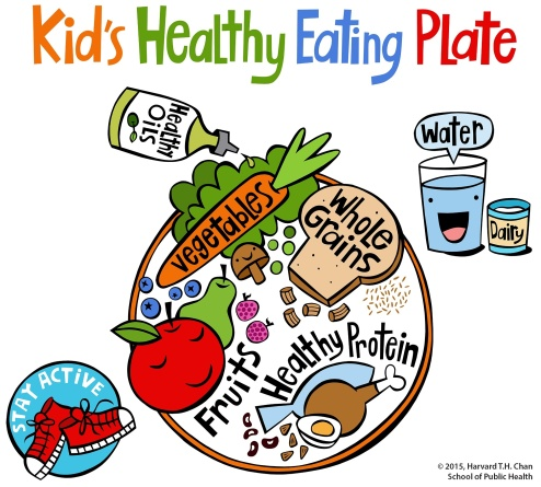 KidsHealthyEatingPlate_Jan2016